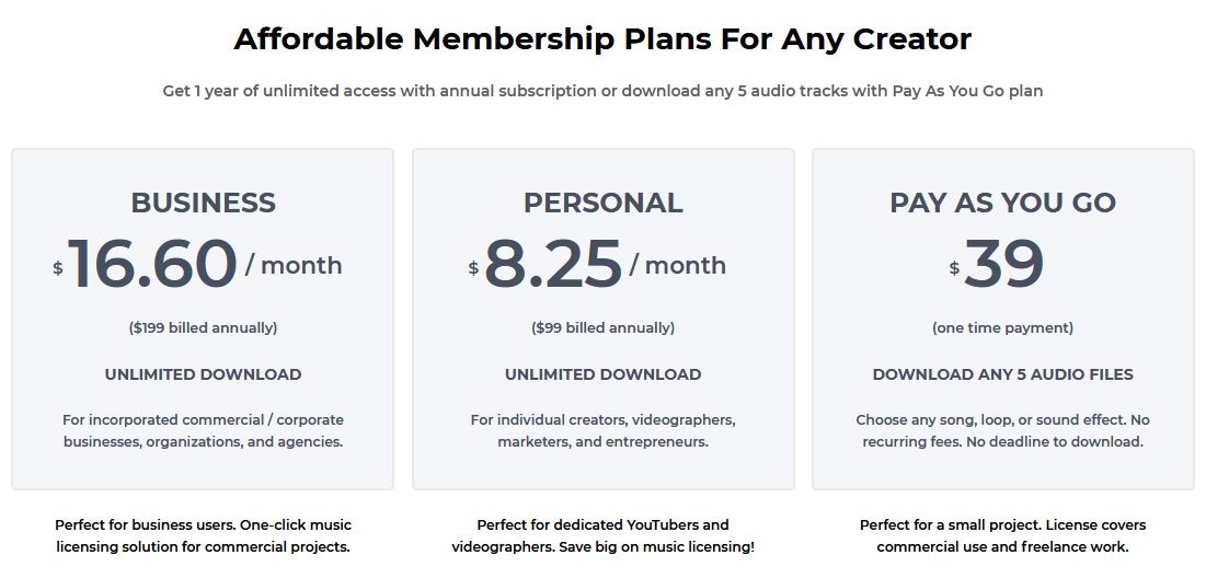 tunepocket pricing - most affordable royalty free music subscription